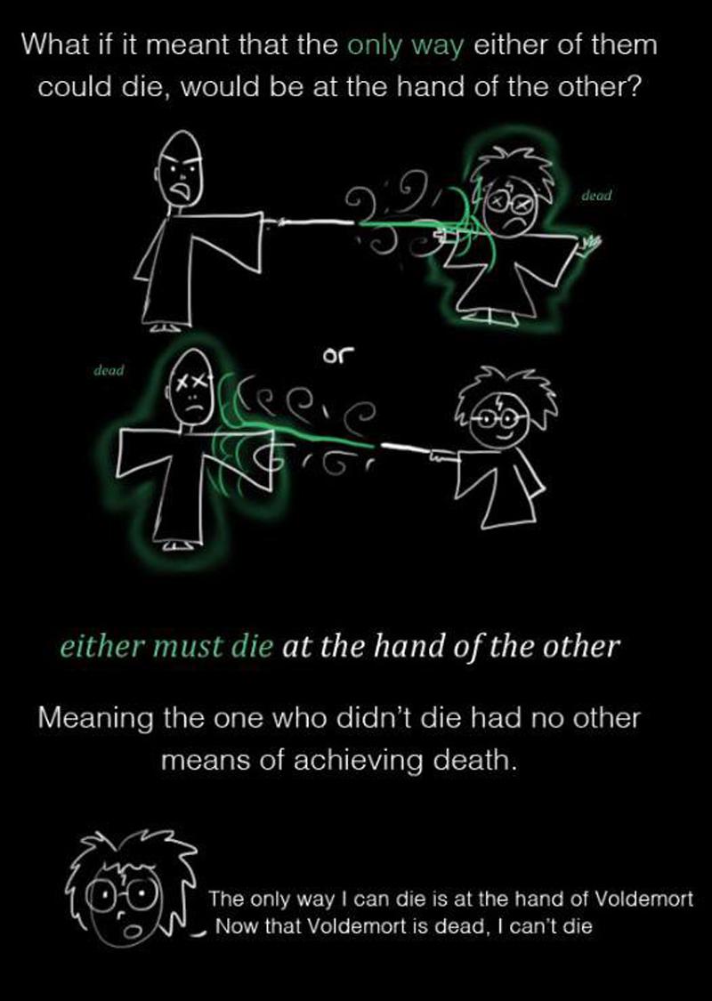 HP Theory 2